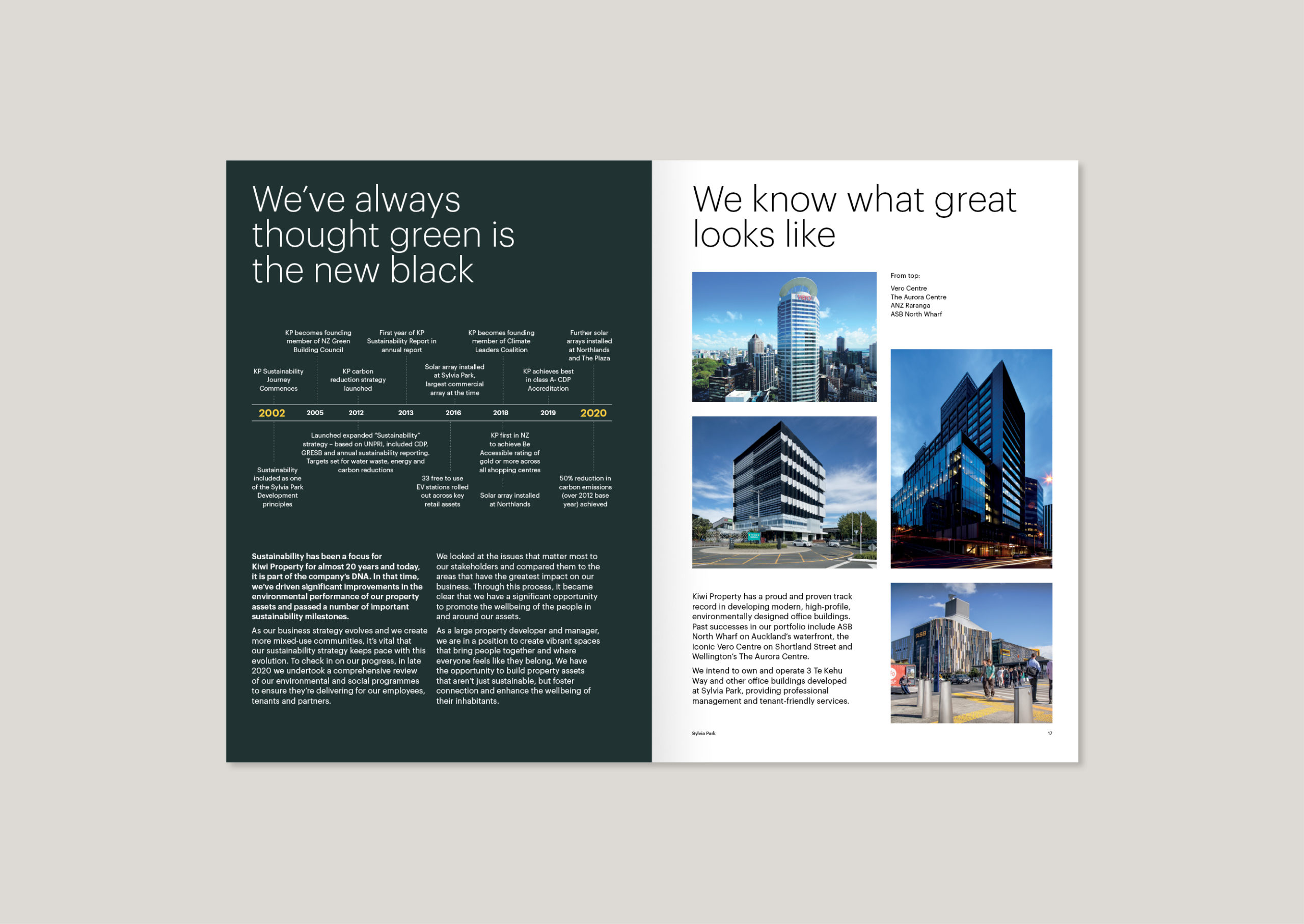 Spread featuring 25 year timeline of Kiwi Property's sustainability achievements as well as key buildings they own and manage across New Zealand